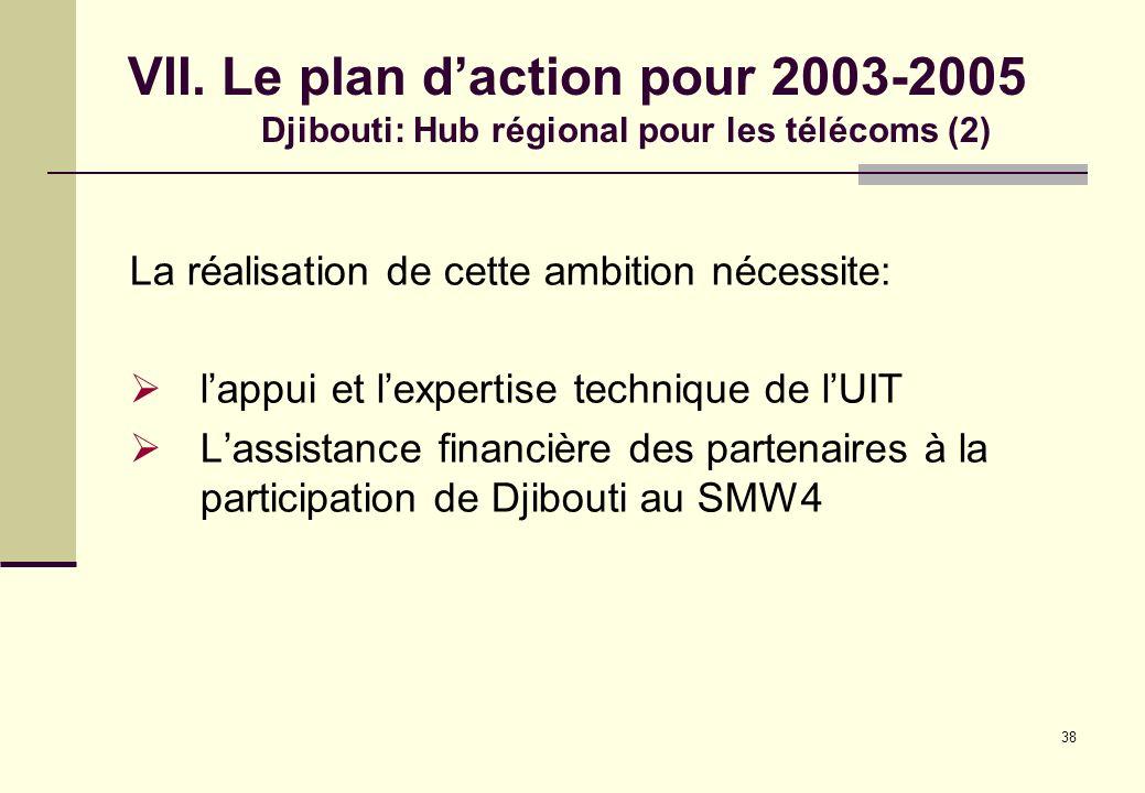 VII. Le plan d'action pour 2003-2005 Djibouti: Hub régional pour les télécoms (2)
