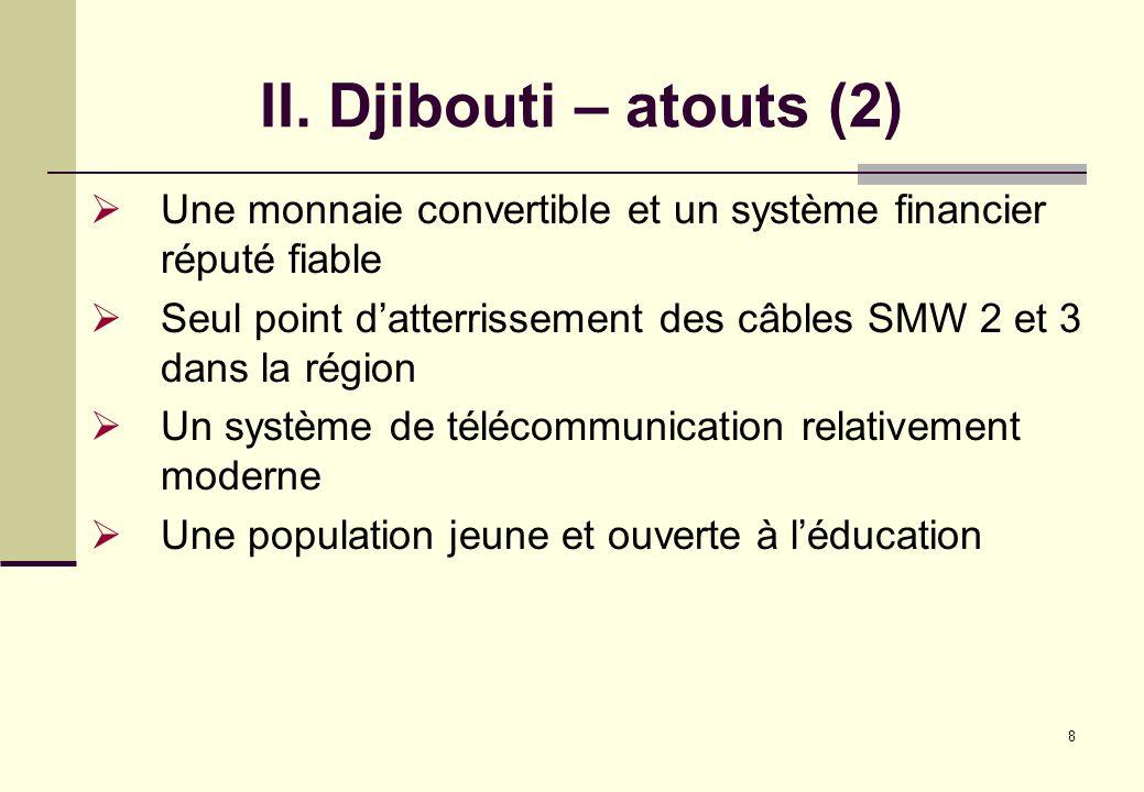 II. Djibouti – atouts (2) Une monnaie convertible et un système financier réputé fiable.