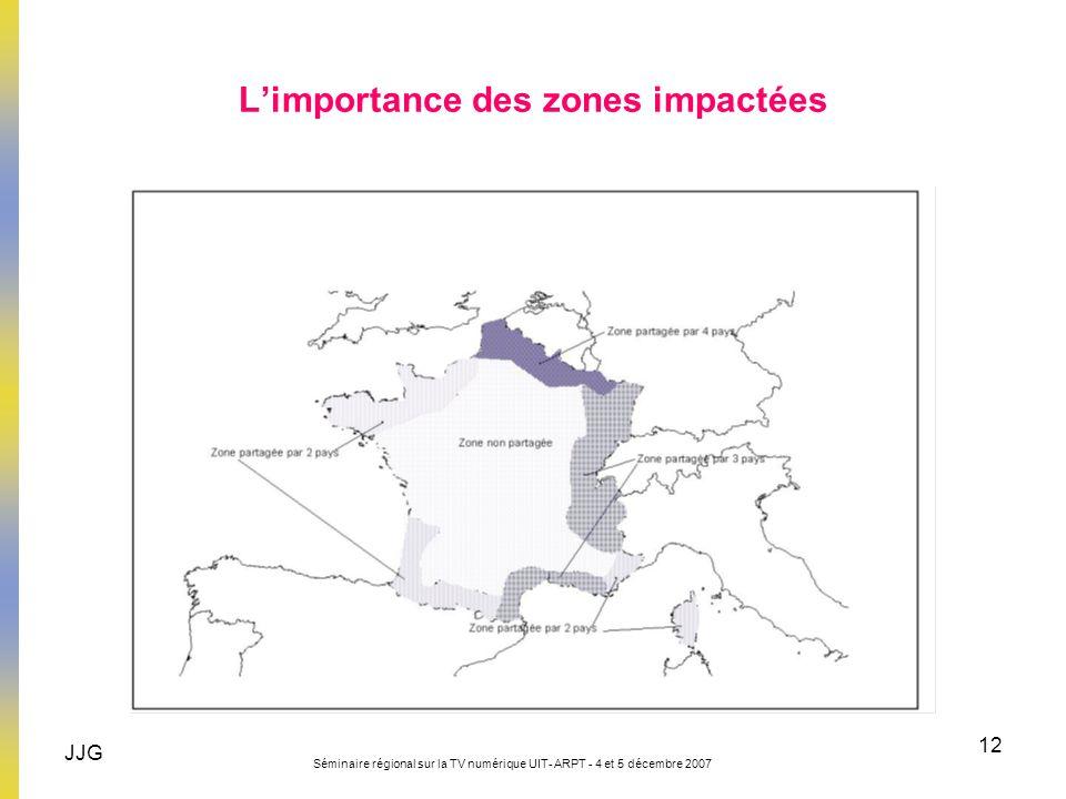 L'importance des zones impactées