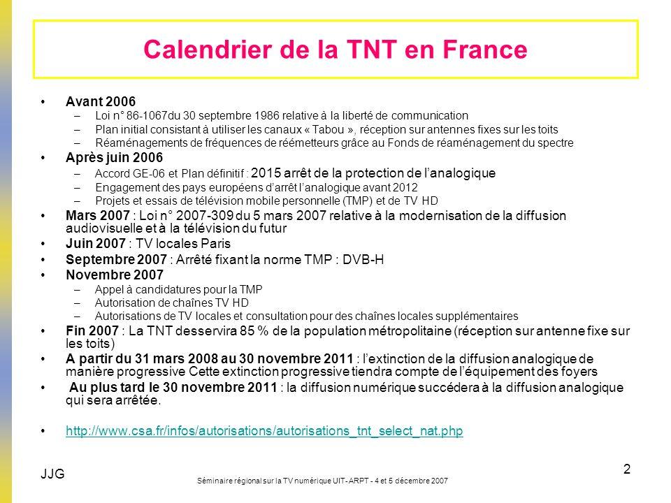 Calendrier de la TNT en France