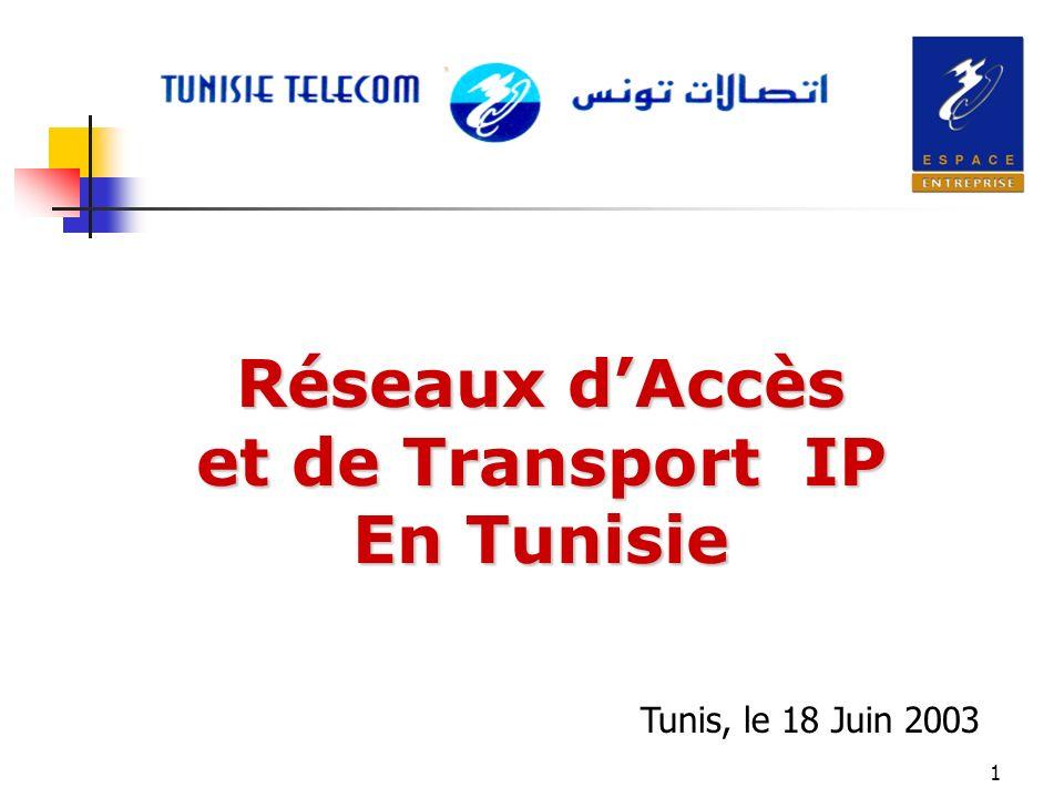 Réseaux d'Accès et de Transport IP En Tunisie