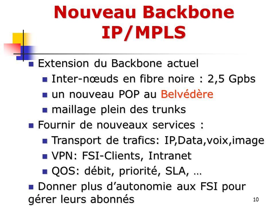 Nouveau Backbone IP/MPLS