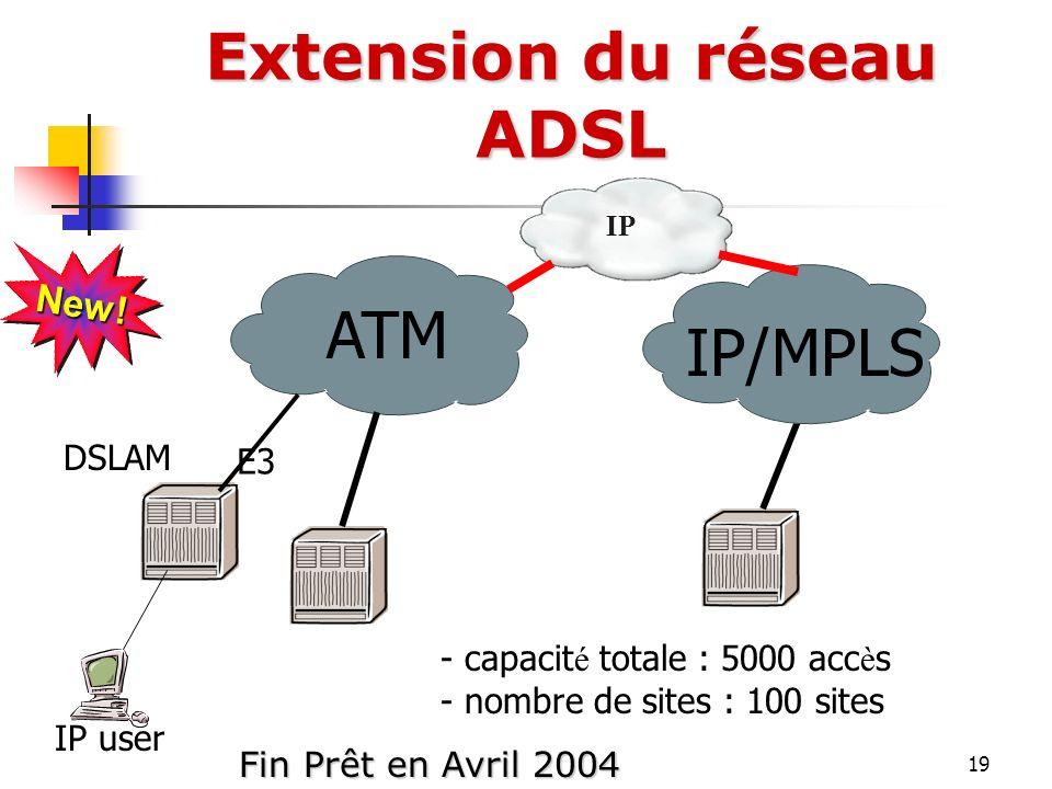 Extension du réseau ADSL