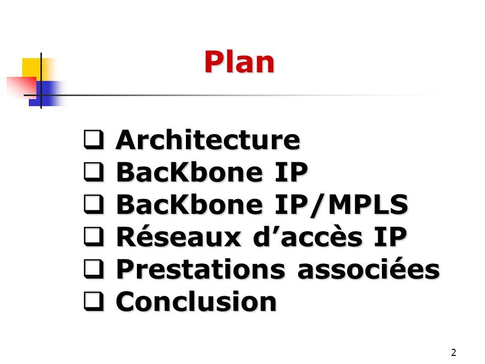 Plan Architecture BacKbone IP BacKbone IP/MPLS Réseaux d'accès IP