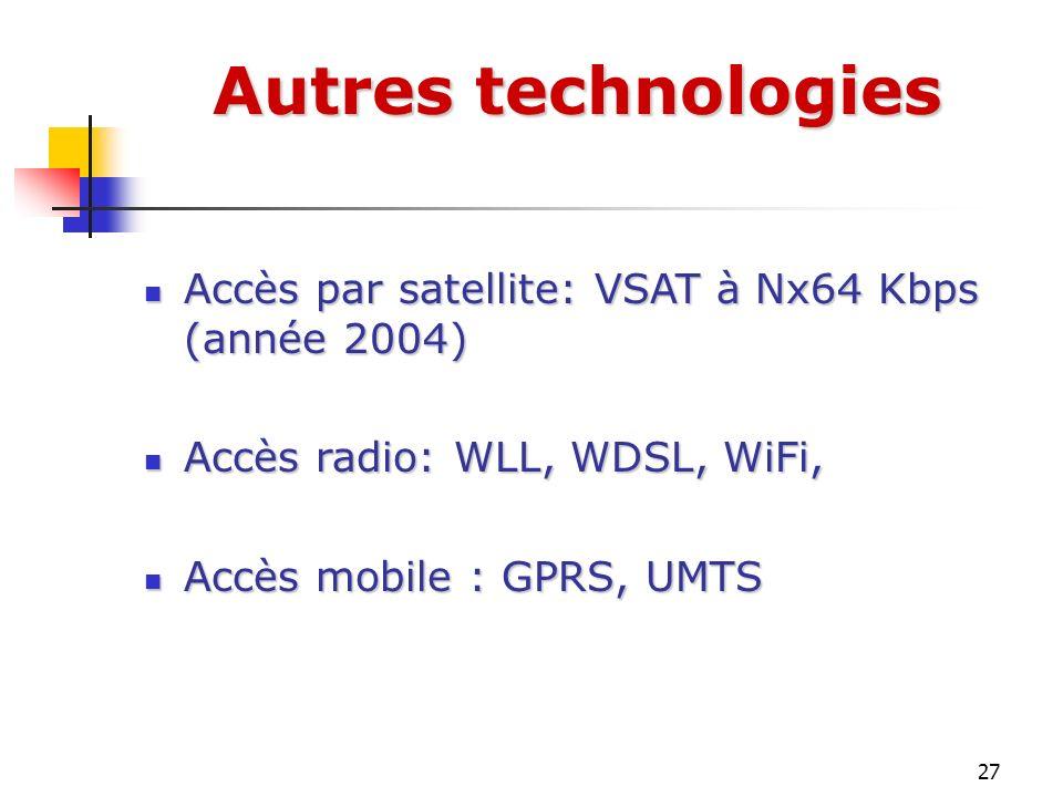 Autres technologies Accès par satellite: VSAT à Nx64 Kbps (année 2004)