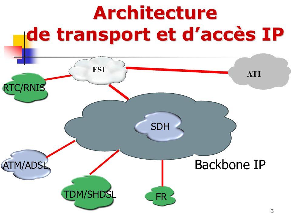 de transport et d'accès IP