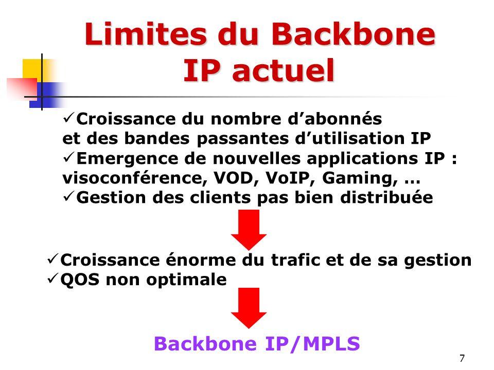 Limites du Backbone IP actuel