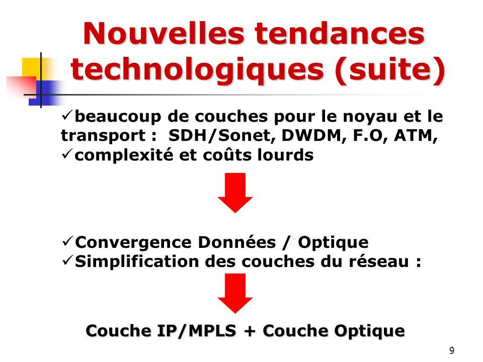 technologiques (suite)