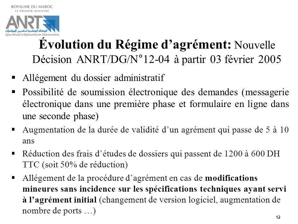 Évolution du Régime d'agrément: Nouvelle Décision ANRT/DG/N°12-04 à partir 03 février 2005