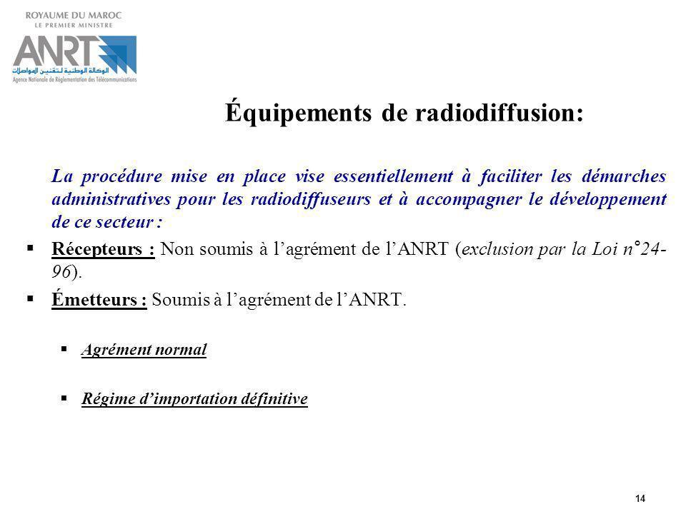 Équipements de radiodiffusion: