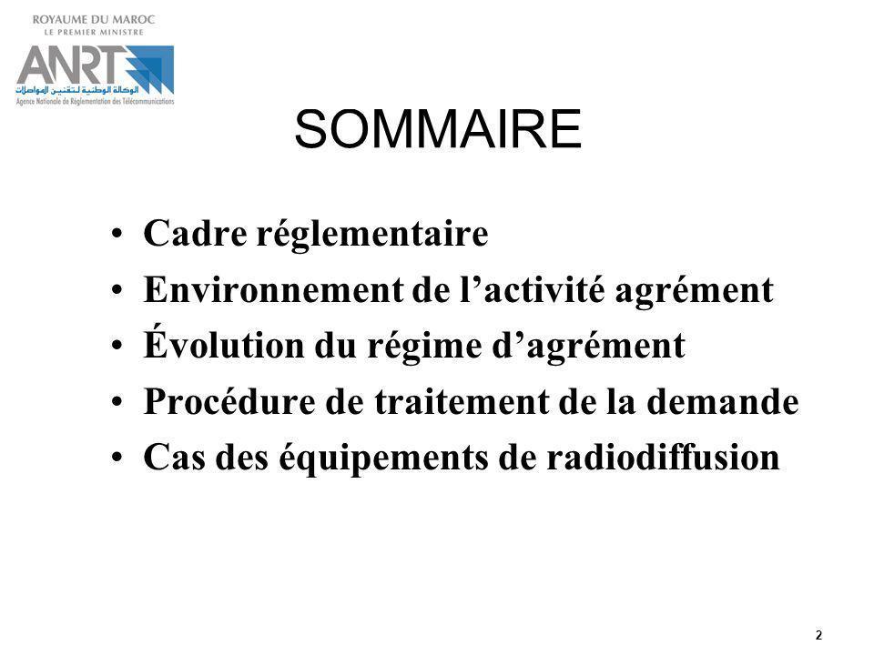SOMMAIRE Cadre réglementaire Environnement de l'activité agrément