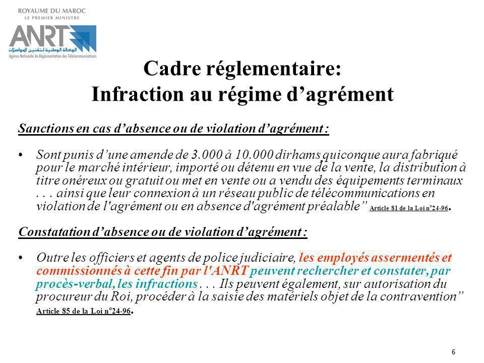 Cadre réglementaire: Infraction au régime d'agrément