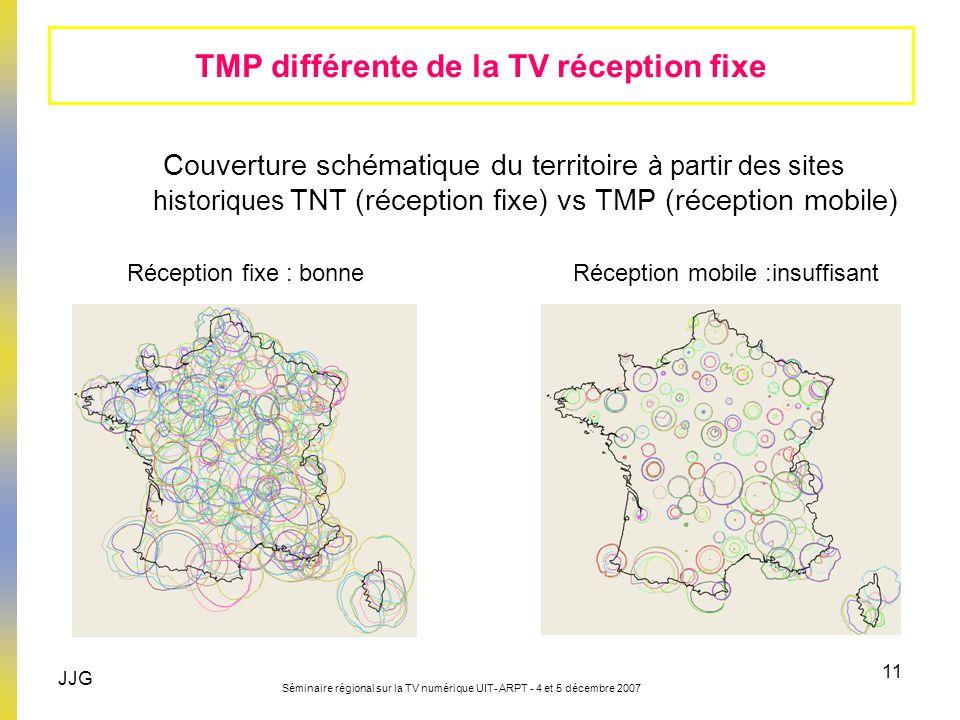 TMP différente de la TV réception fixe