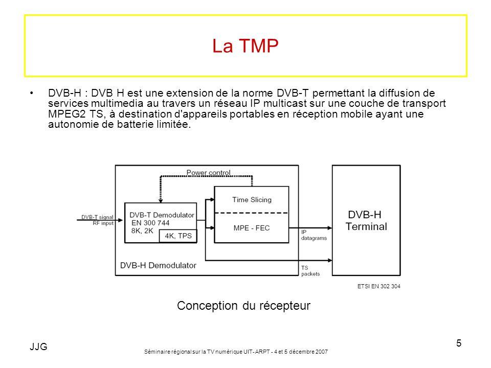 La TMP Conception du récepteur
