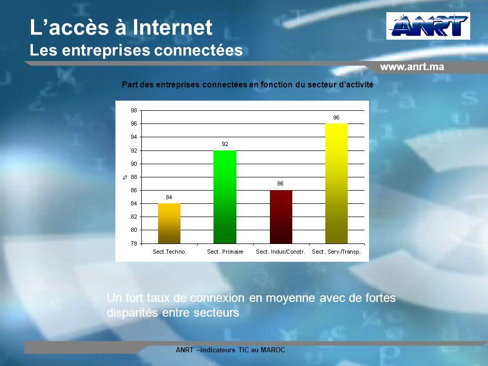 L'accès à Internet Les entreprises connectées