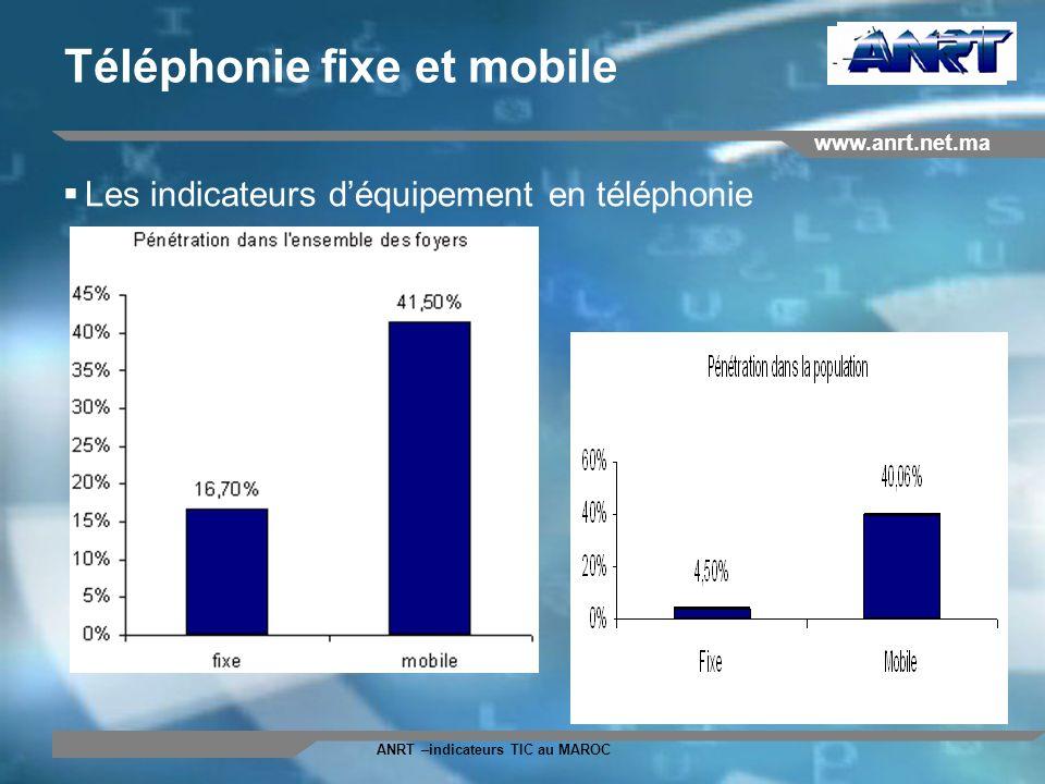Téléphonie fixe et mobile