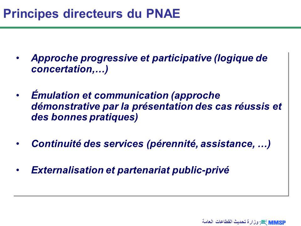 Principes directeurs du PNAE