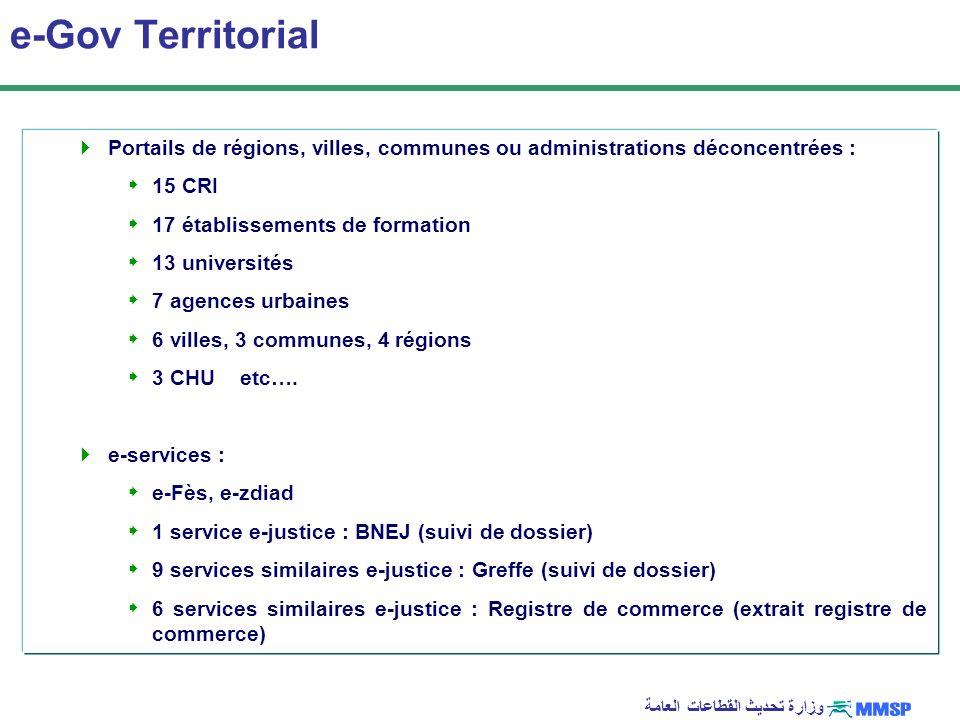 e-Gov Territorial Portails de régions, villes, communes ou administrations déconcentrées : 15 CRI.
