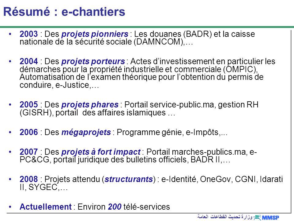 Résumé : e-chantiers 2003 : Des projets pionniers : Les douanes (BADR) et la caisse nationale de la sécurité sociale (DAMNCOM),…