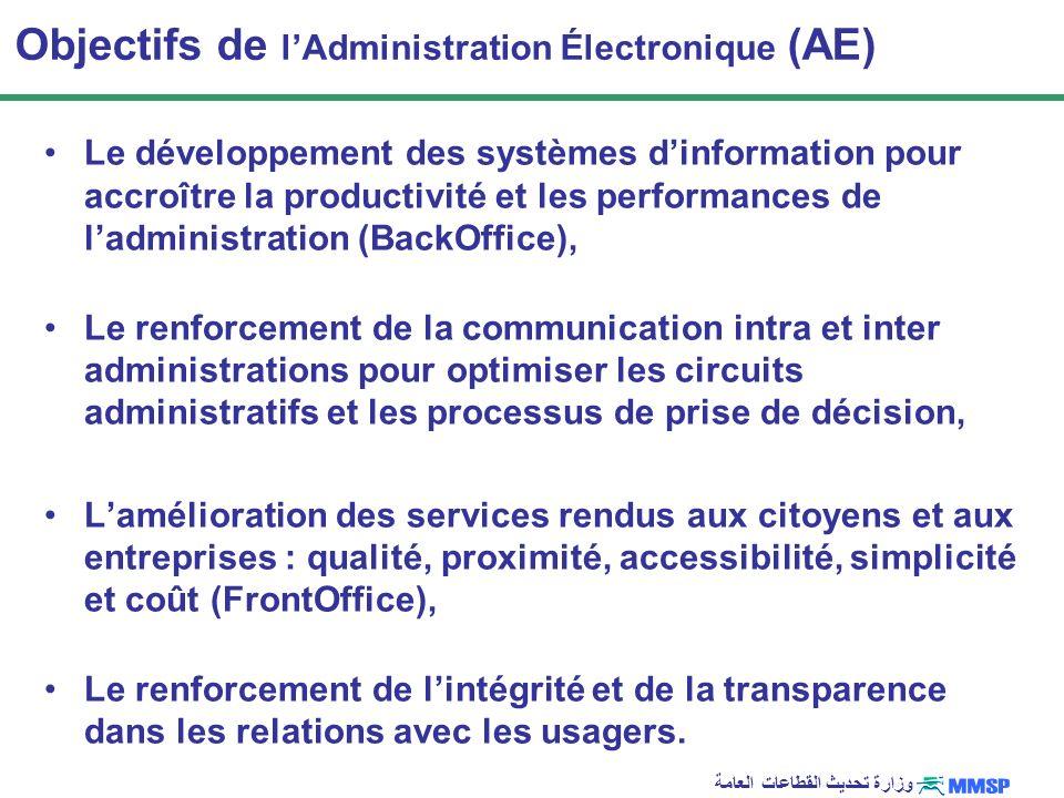 Objectifs de l'Administration Électronique (AE)