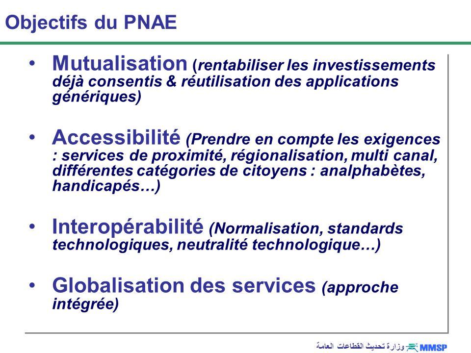 Globalisation des services (approche intégrée)
