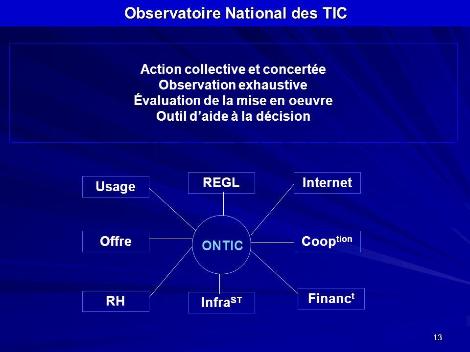 Observatoire National des TIC