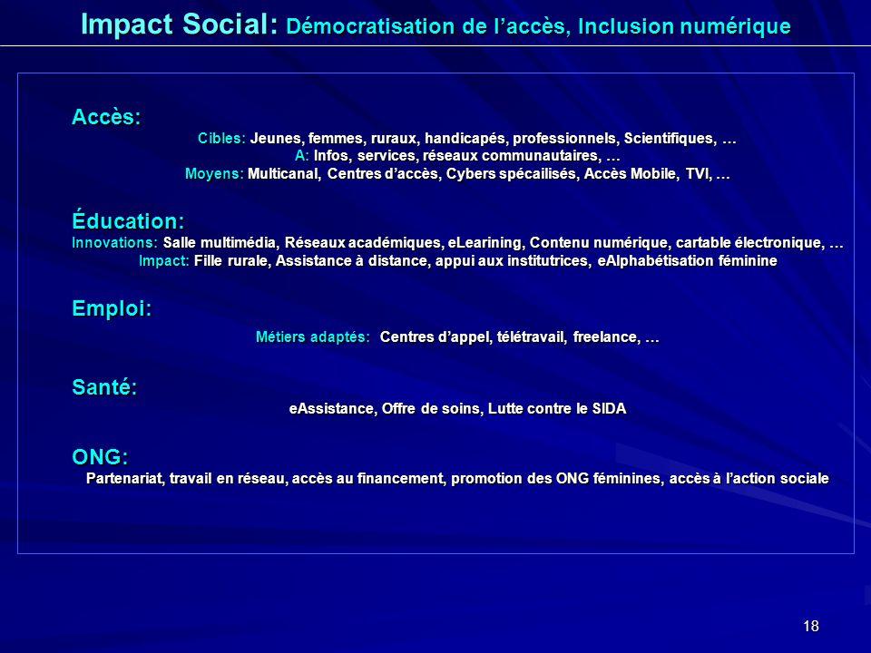 Impact Social: Démocratisation de l'accès, Inclusion numérique
