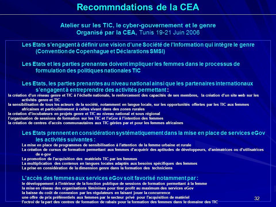 Recommndations de la CEA