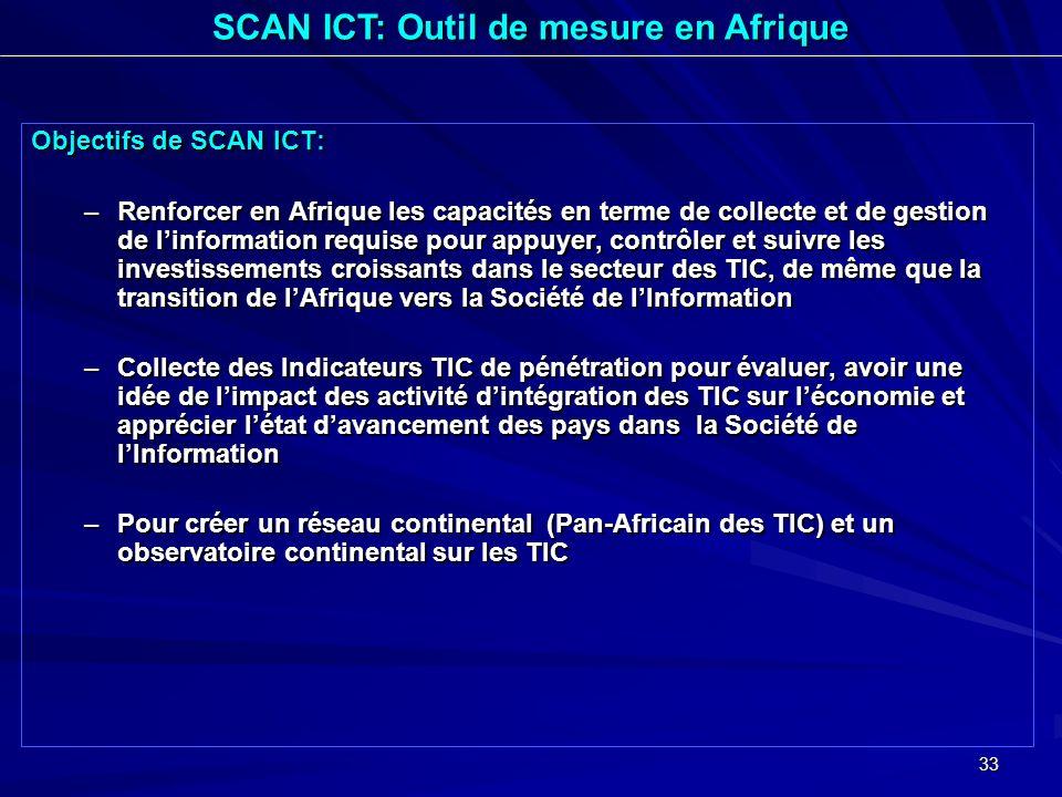 SCAN ICT: Outil de mesure en Afrique
