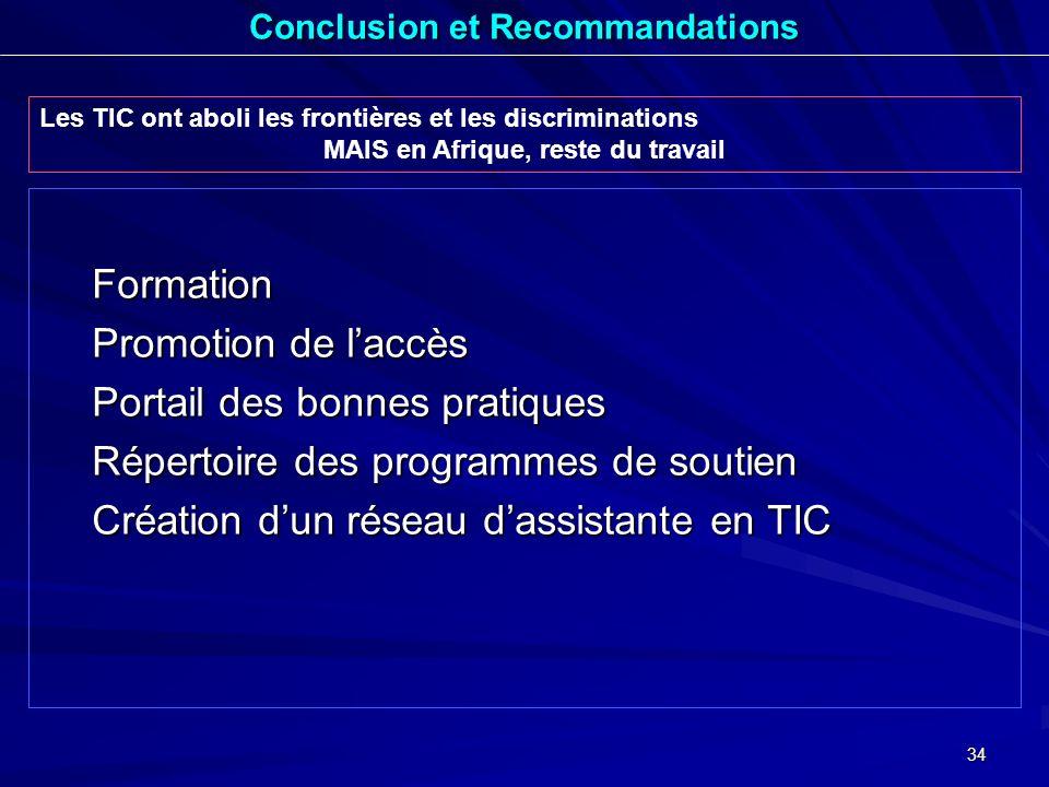 Conclusion et Recommandations MAIS en Afrique, reste du travail