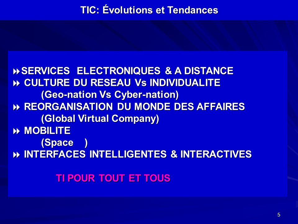 TIC: Évolutions et Tendances