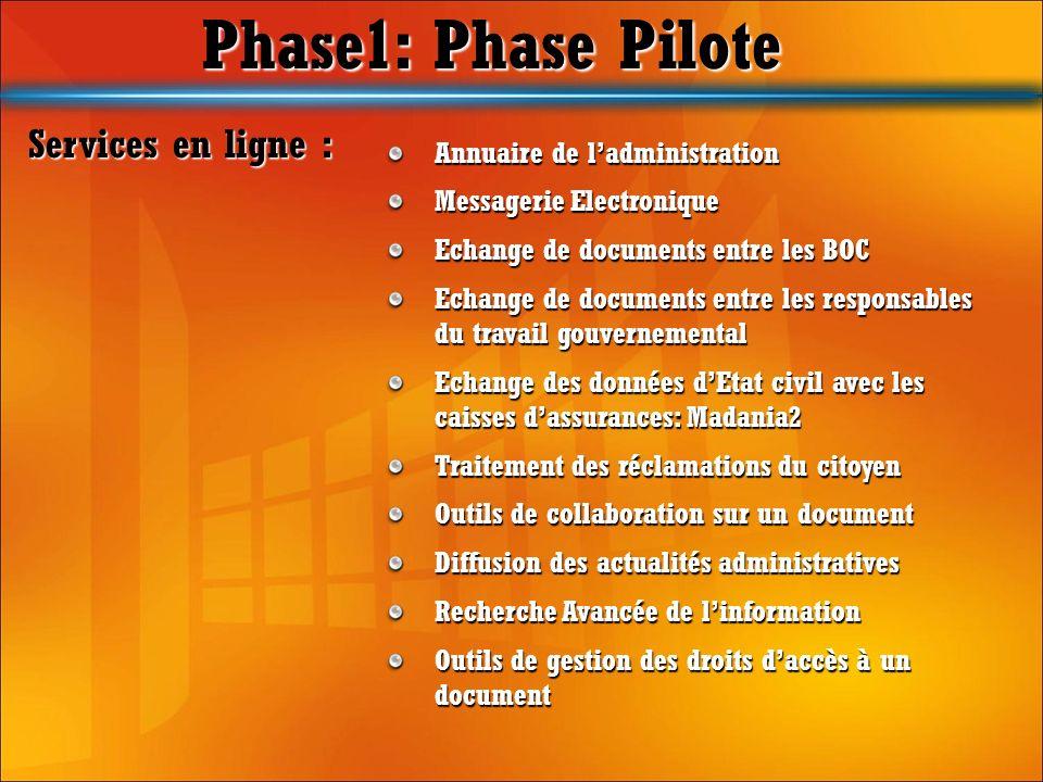 Phase1: Phase Pilote Services en ligne : Annuaire de l'administration