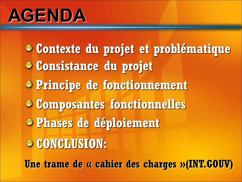 AGENDA Contexte du projet et problématique Consistance du projet