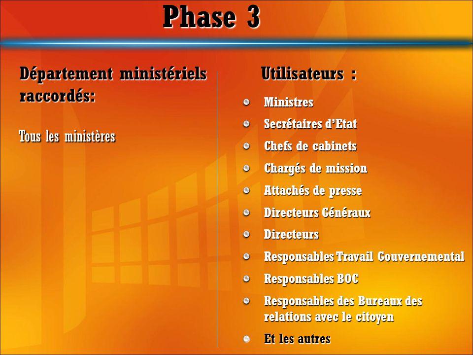 Phase 3 Tous les ministères Département ministériels raccordés: