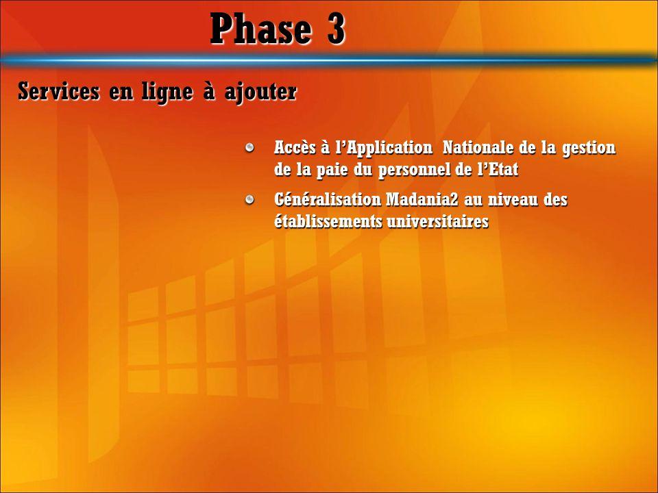 Phase 3 Services en ligne à ajouter