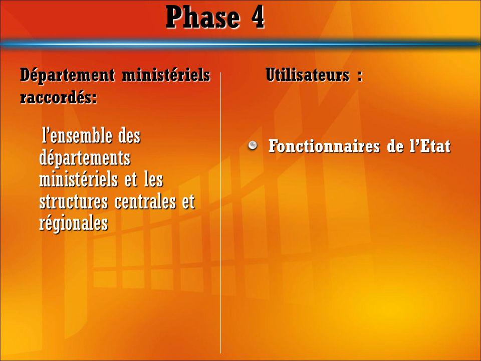 Phase 4 Département ministériels. raccordés: Utilisateurs : l'ensemble des départements ministériels et les structures centrales et régionales.