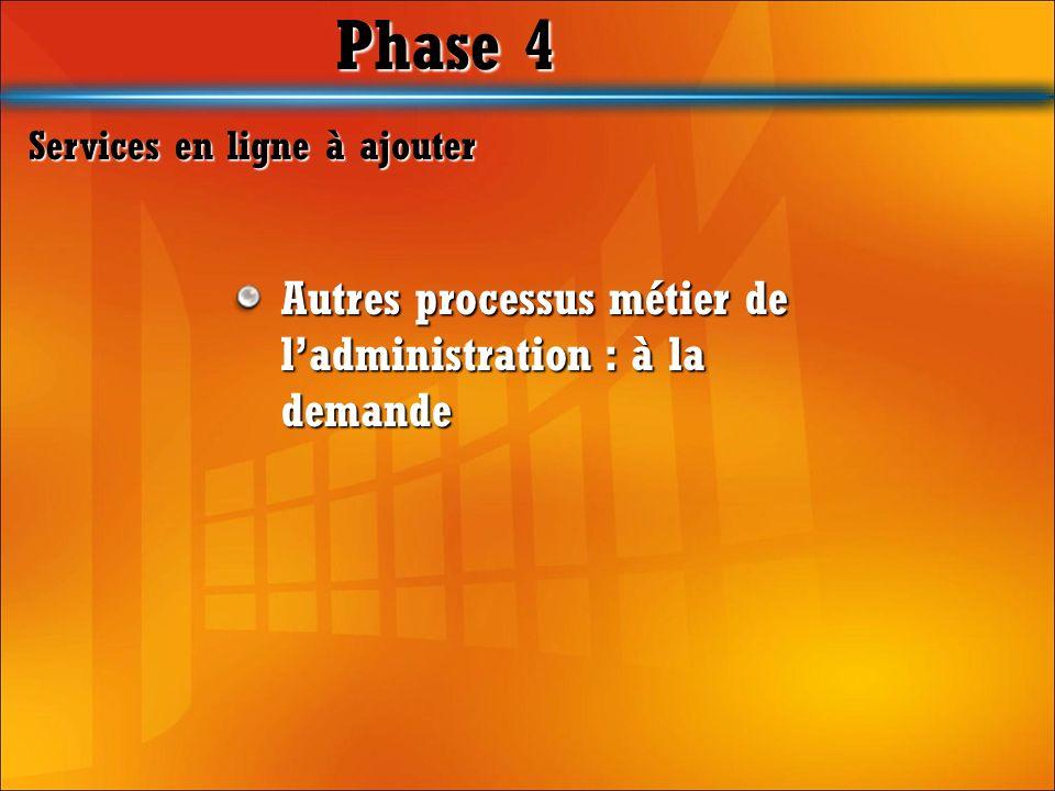 Phase 4 Autres processus métier de l'administration : à la demande