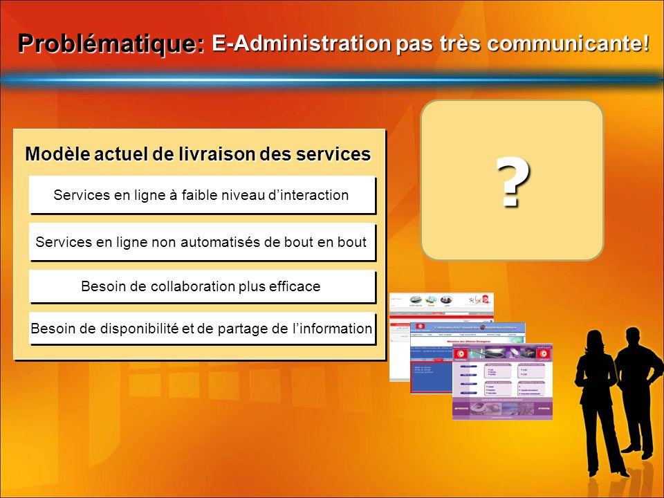 Problématique: E-Administration pas très communicante!