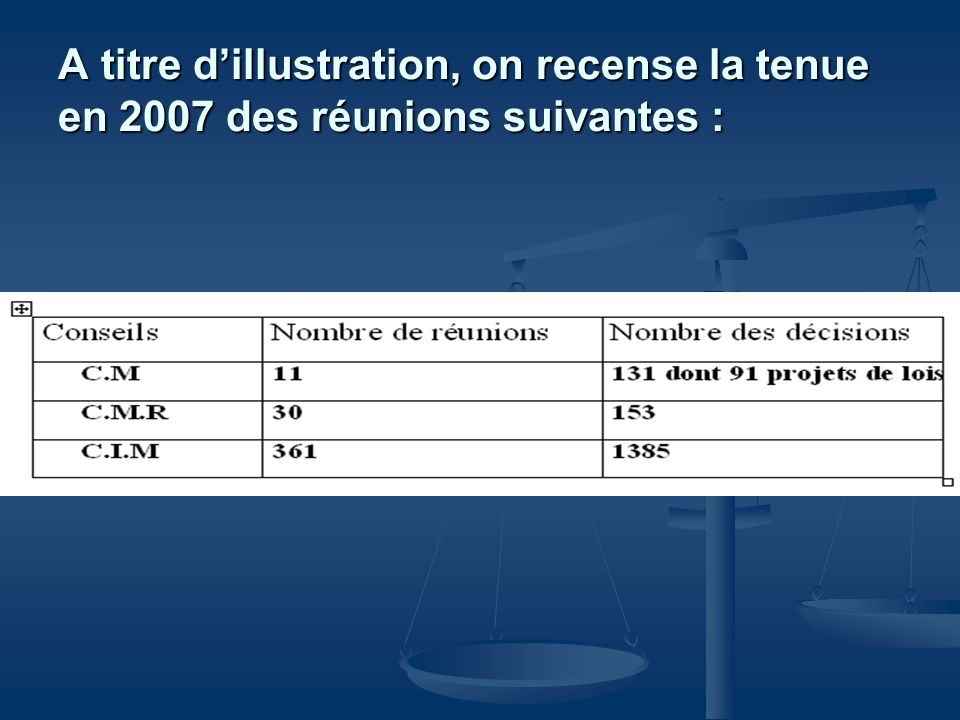 A titre d'illustration, on recense la tenue en 2007 des réunions suivantes :