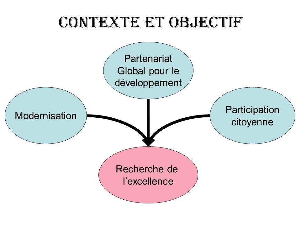 Contexte et OBJECTIF Partenariat Global pour le développement