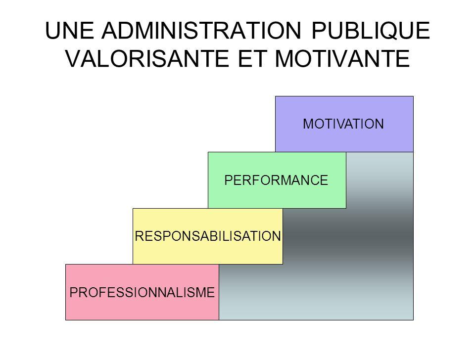 UNE ADMINISTRATION PUBLIQUE VALORISANTE ET MOTIVANTE