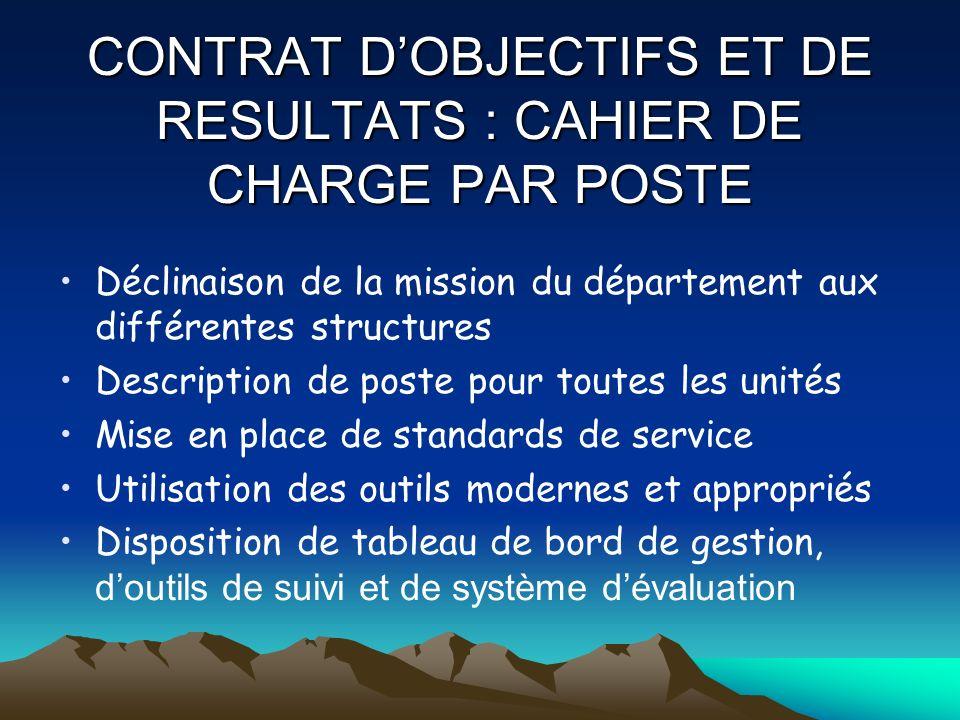 CONTRAT D'OBJECTIFS ET DE RESULTATS : CAHIER DE CHARGE PAR POSTE