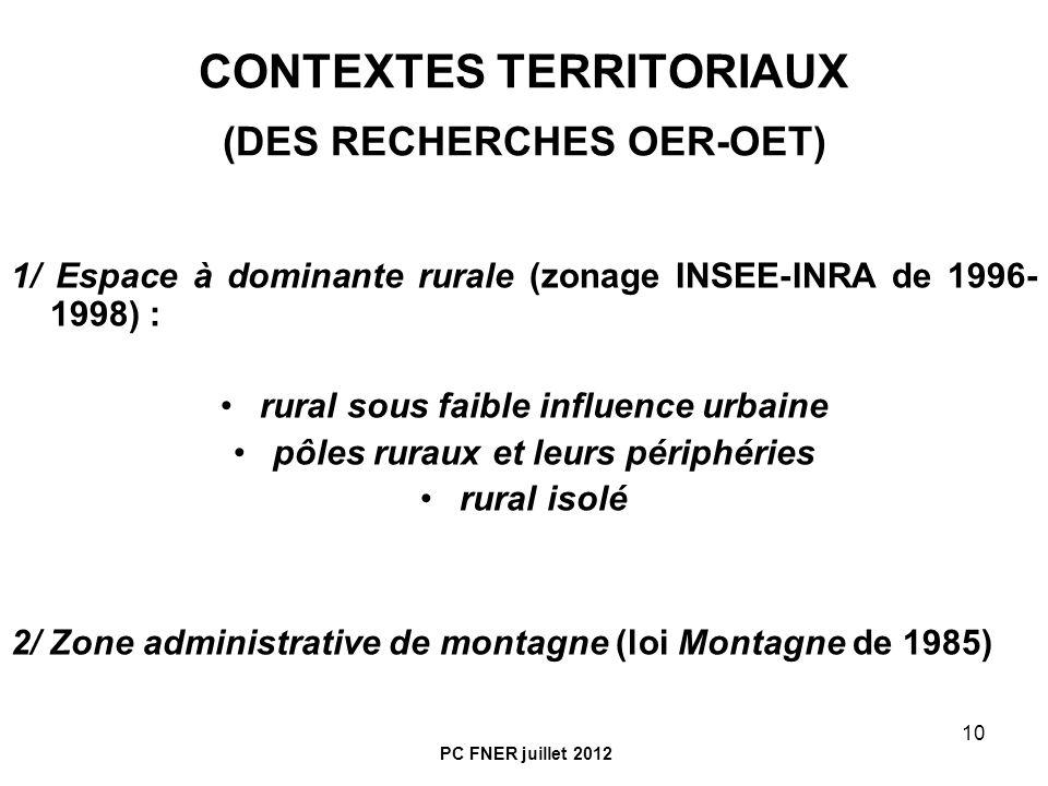 CONTEXTES TERRITORIAUX (DES RECHERCHES OER-OET)