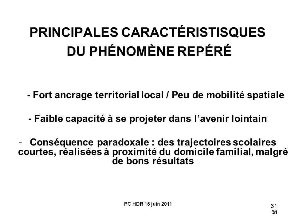 PRINCIPALES CARACTÉRISTISQUES DU PHÉNOMÈNE REPÉRÉ