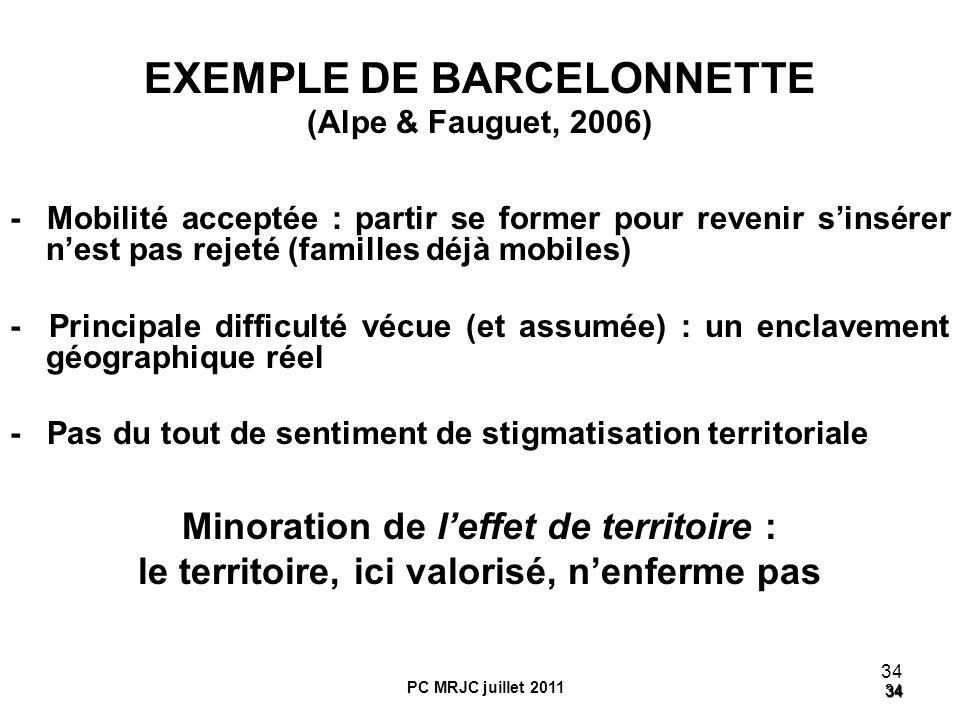 EXEMPLE DE BARCELONNETTE