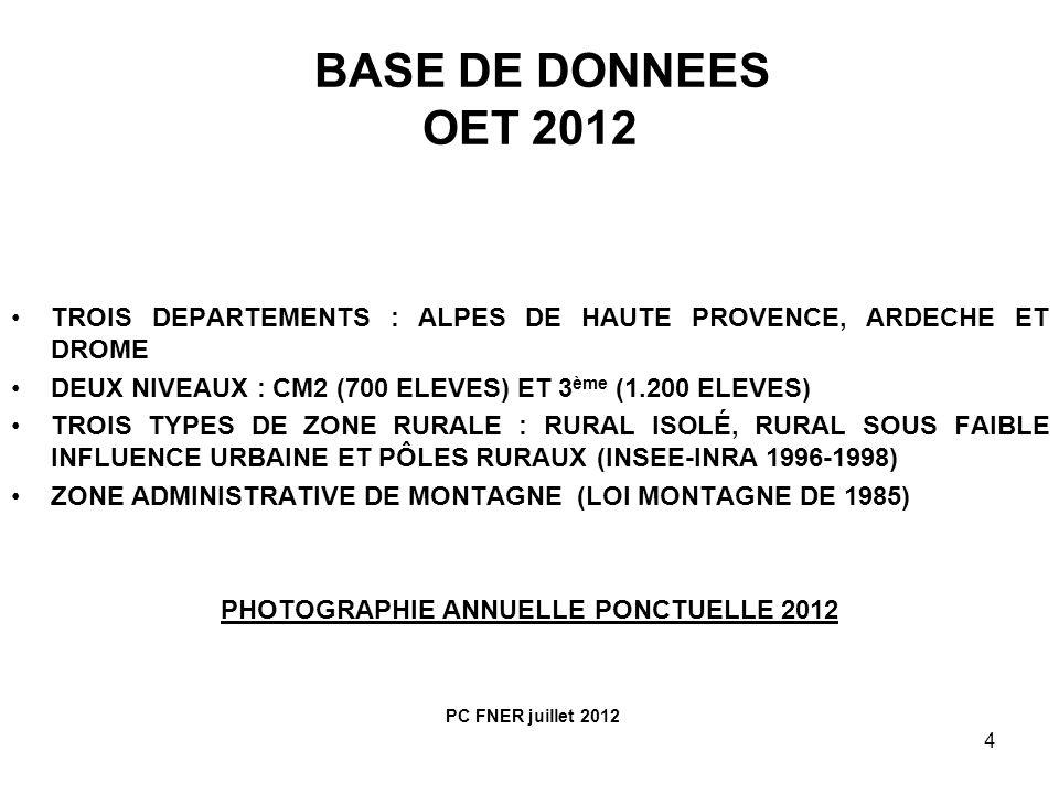 PHOTOGRAPHIE ANNUELLE PONCTUELLE 2012