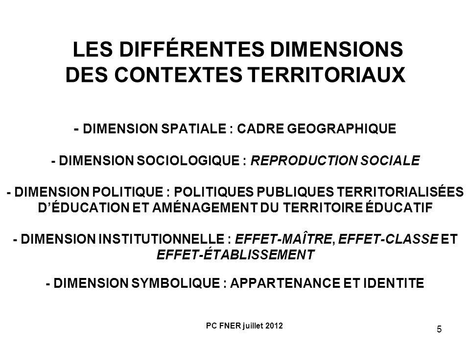 LES DIFFÉRENTES DIMENSIONS DES CONTEXTES TERRITORIAUX - DIMENSION SPATIALE : CADRE GEOGRAPHIQUE - DIMENSION SOCIOLOGIQUE : REPRODUCTION SOCIALE - DIMENSION POLITIQUE : POLITIQUES PUBLIQUES TERRITORIALISÉES D'ÉDUCATION ET AMÉNAGEMENT DU TERRITOIRE ÉDUCATIF - DIMENSION INSTITUTIONNELLE : EFFET-MAÎTRE, EFFET-CLASSE ET EFFET-ÉTABLISSEMENT - DIMENSION SYMBOLIQUE : APPARTENANCE ET IDENTITE