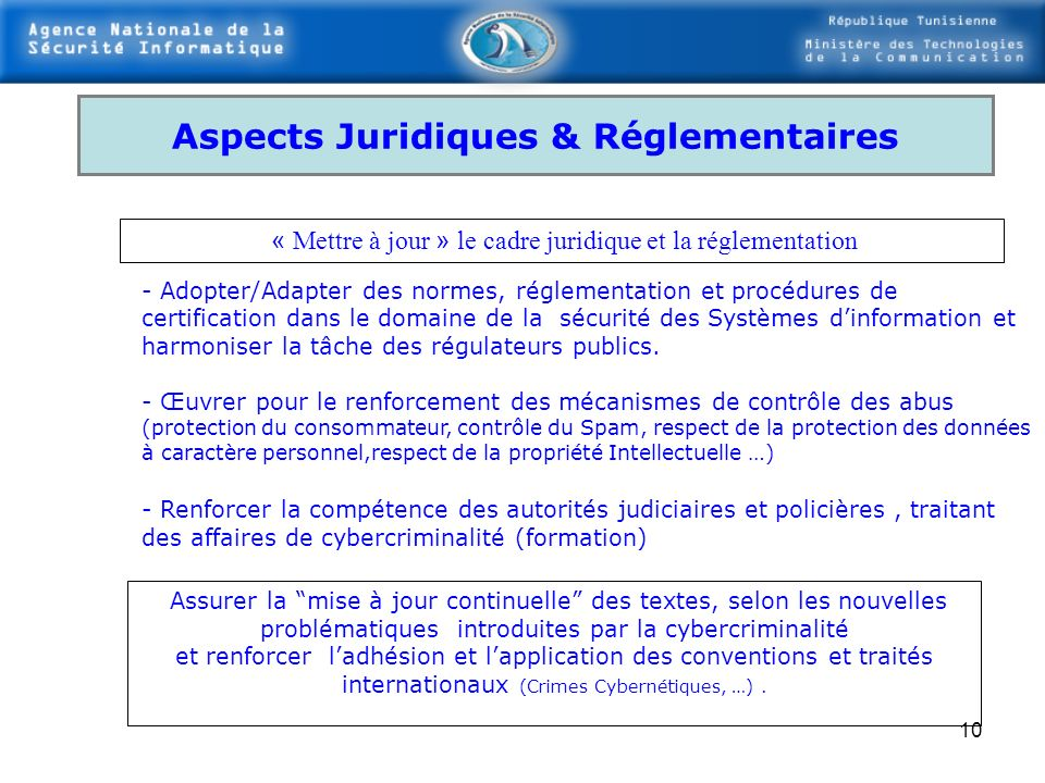Aspects Juridiques & Réglementaires