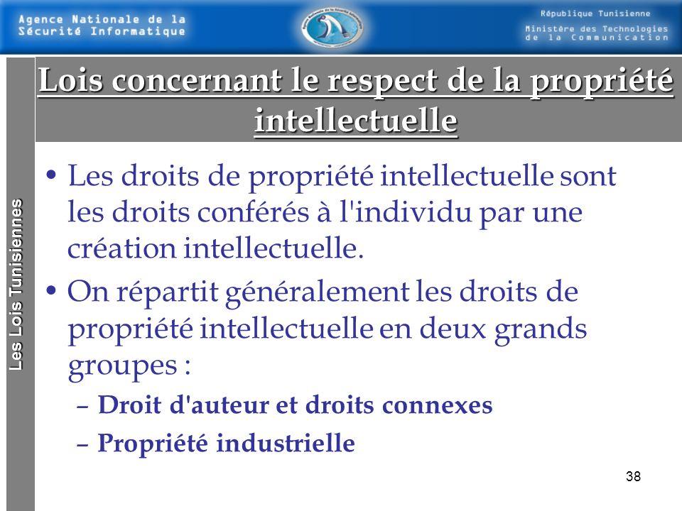 Lois concernant le respect de la propriété intellectuelle