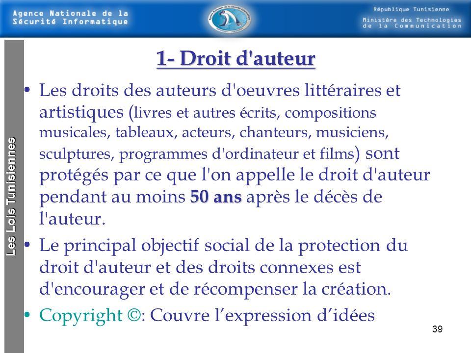 1- Droit d auteur